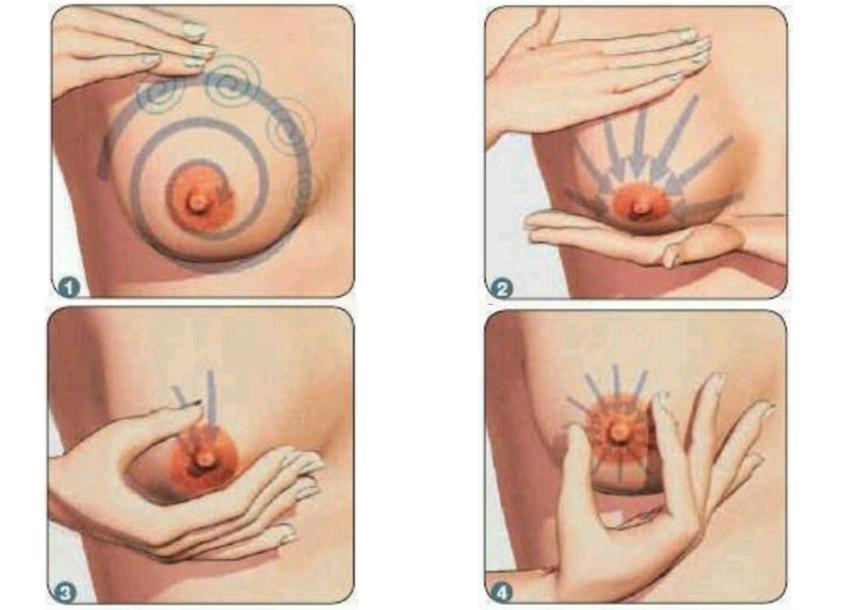 masajul sanilor